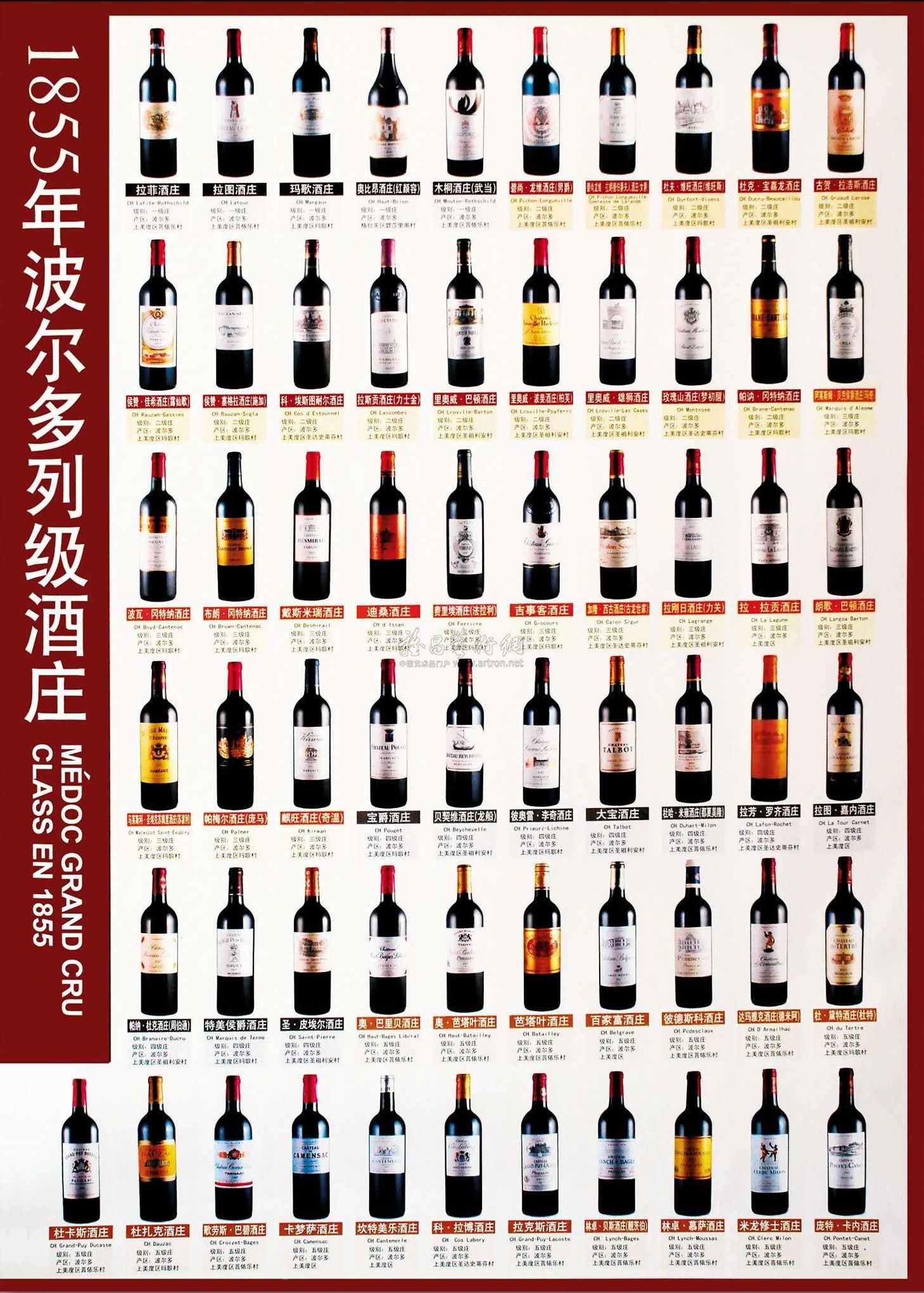 法国葡萄酒酒庄分级_嘬下一口葡萄酒时,你在期待什么?|DT
